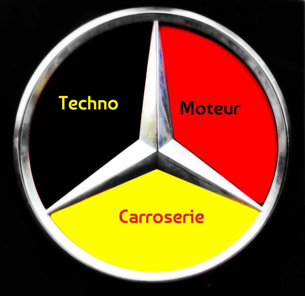 Merco E500 Diagramme